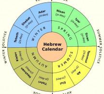 Kiến Thức: Lịch Do Thái